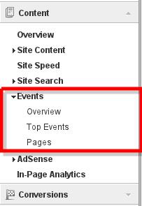 Využitie Eventov v Google Analytics